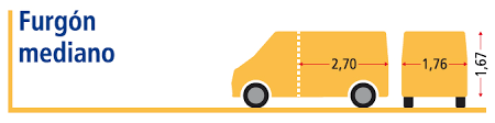 furgon-mediano-alquiler
