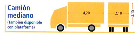 camion-mediano-alquiler