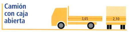 camion-caja-abierta#1B9BF6C